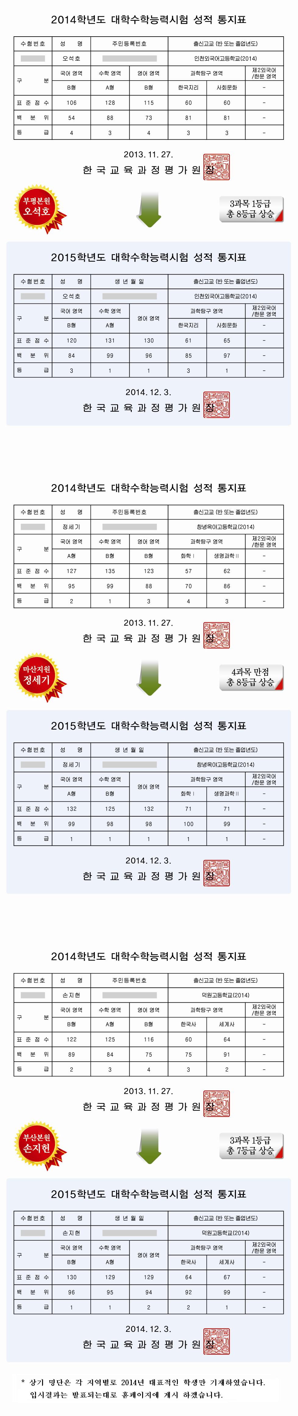 중앙LNC 4절 전단_뒤4(2015년).PNG