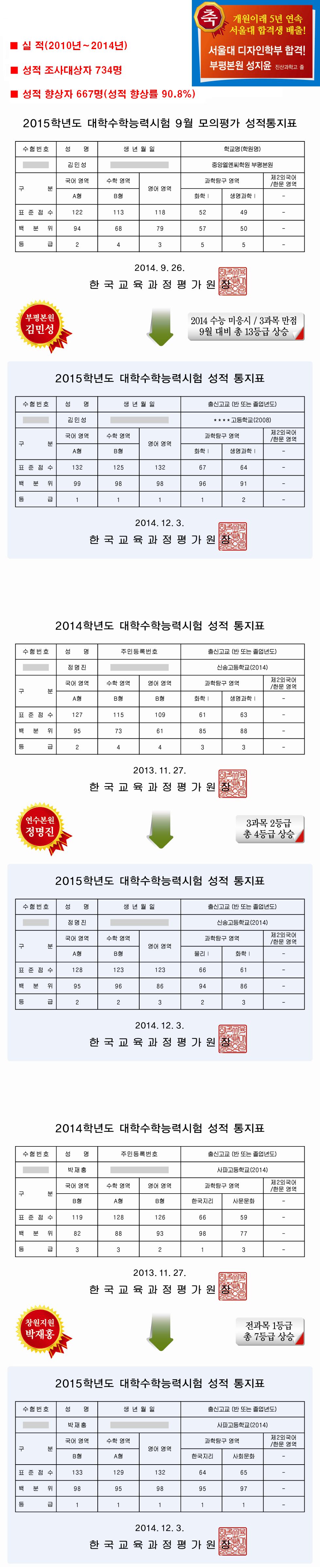 중앙LNC 4절 전단_뒤1(2015년).PNG
