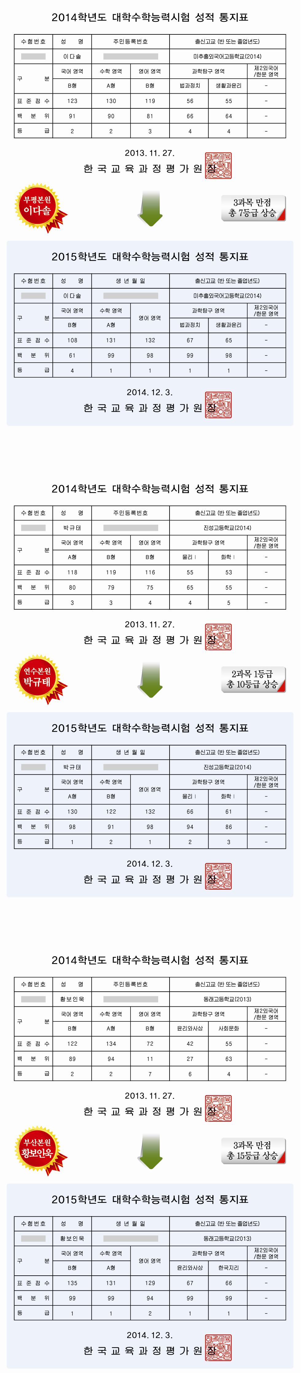 중앙LNC 4절 전단_뒤2(2015년).PNG