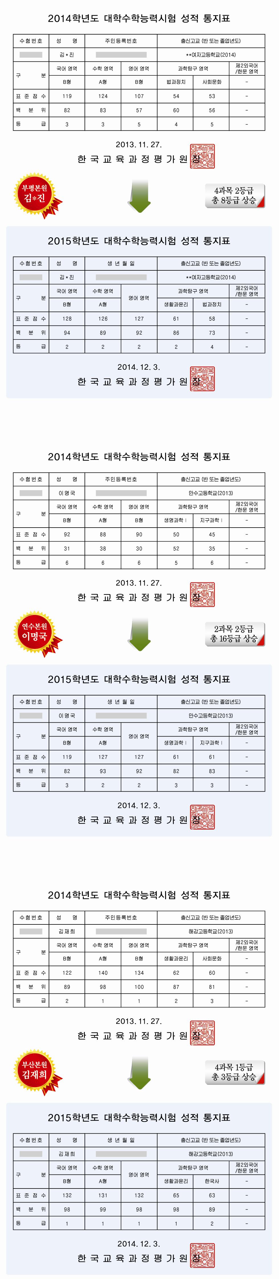 중앙LNC 4절 전단_뒤3(2015년).PNG